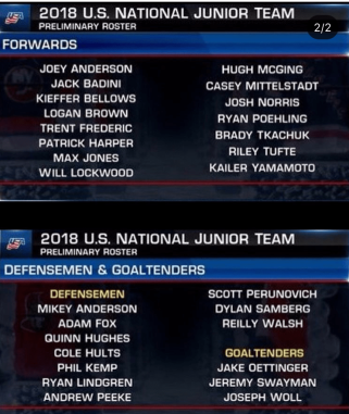 World Juniors 2018