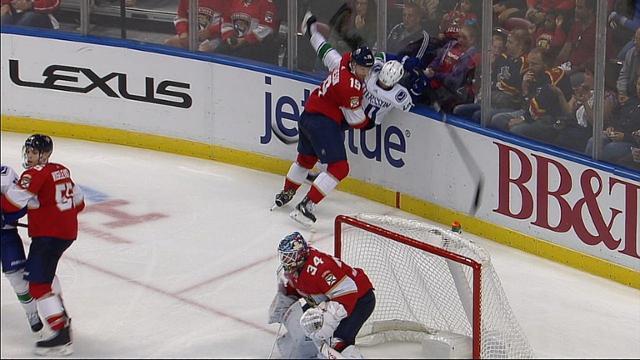 NHL News/Suspensions